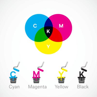hệ màu trong in ấn